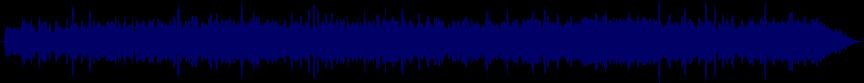waveform of track #64529
