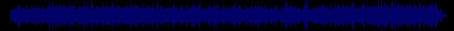waveform of track #64531