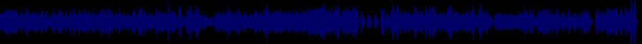 waveform of track #64533