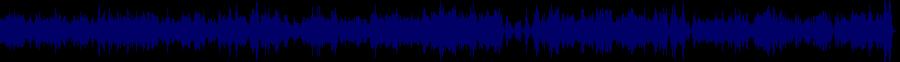 waveform of track #64535