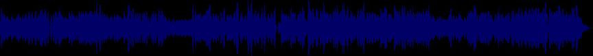 waveform of track #64537