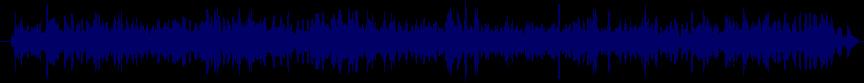 waveform of track #64543