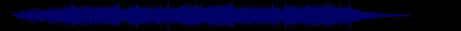 waveform of track #64551