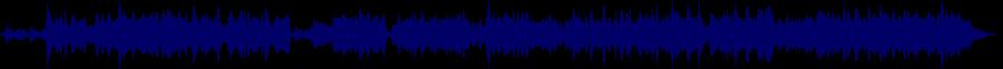 waveform of track #64566