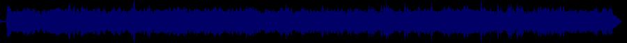 waveform of track #64570