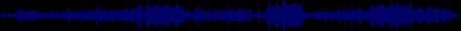 waveform of track #64574