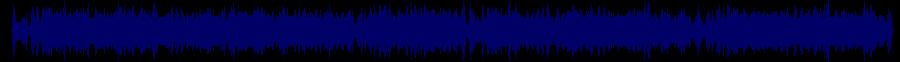 waveform of track #64575