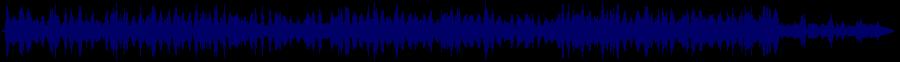 waveform of track #64591