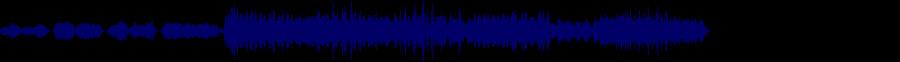 waveform of track #64598