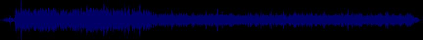 waveform of track #64609