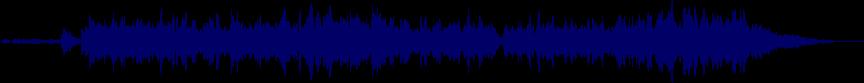 waveform of track #64620