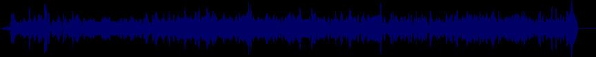 waveform of track #64621
