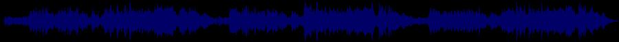 waveform of track #64638