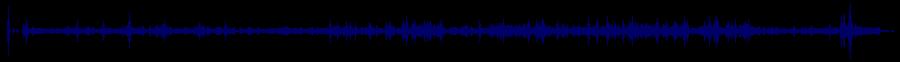 waveform of track #64646