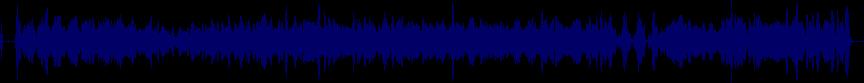 waveform of track #64658