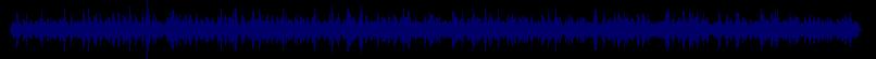 waveform of track #64667