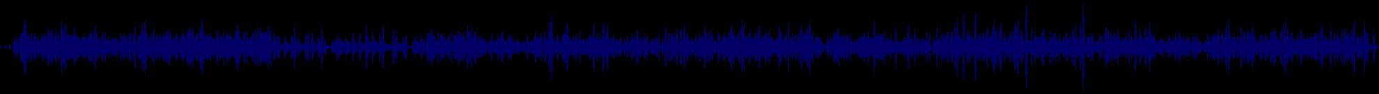 waveform of track #64679