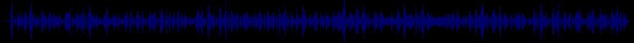 waveform of track #64681