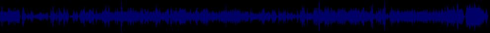 waveform of track #64720