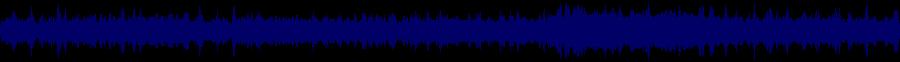 waveform of track #64724