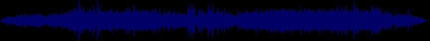 waveform of track #64741