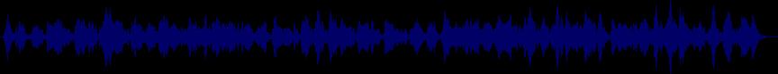 waveform of track #64781