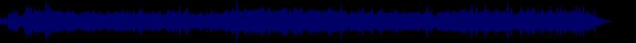 waveform of track #64790