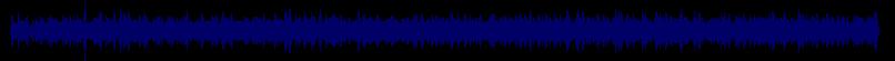 waveform of track #64794