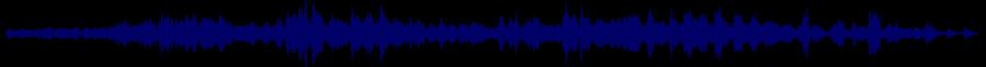 waveform of track #64808