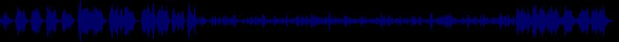 waveform of track #64809