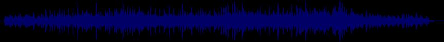 waveform of track #64815