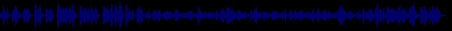 waveform of track #64834