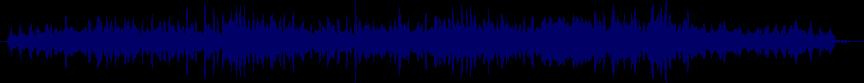 waveform of track #64844