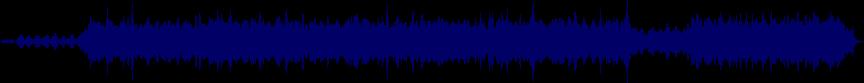 waveform of track #64850