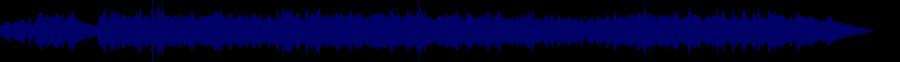 waveform of track #64859