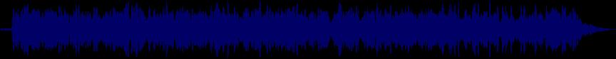waveform of track #64860
