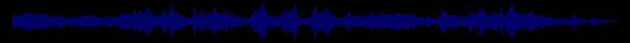 waveform of track #64872