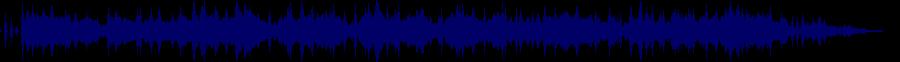 waveform of track #64880