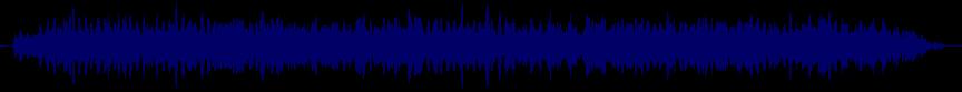waveform of track #64881