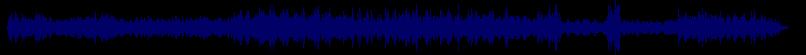 waveform of track #64885