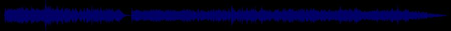 waveform of track #64909