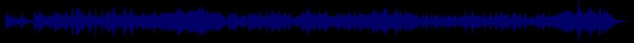 waveform of track #64922