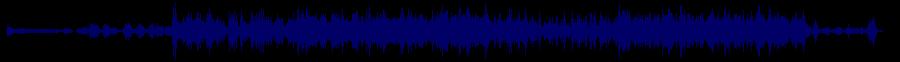 waveform of track #64928