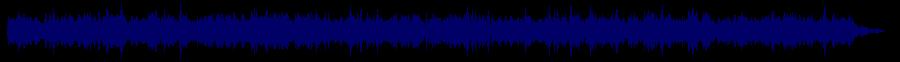 waveform of track #64936