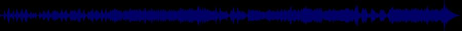 waveform of track #64960