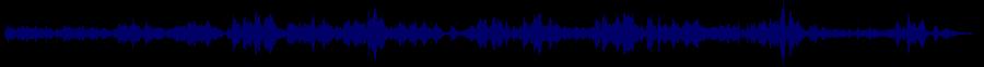 waveform of track #64966