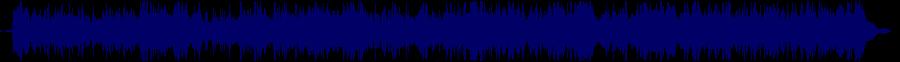 waveform of track #64970