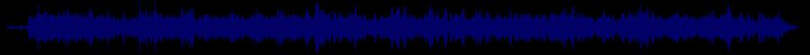 waveform of track #64981