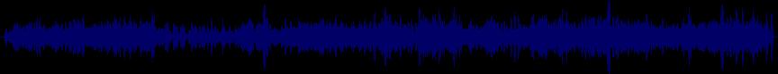 waveform of track #64984