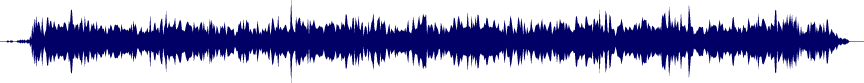 waveform of track #64987